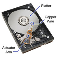 triệu chứng của ổ đĩa cứng