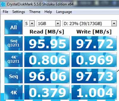 kiểm tra tốc độ đọc ghi ổ cứng